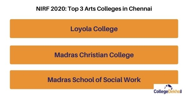 Top 3 Arts Colleges in Chennai NIRF 2020