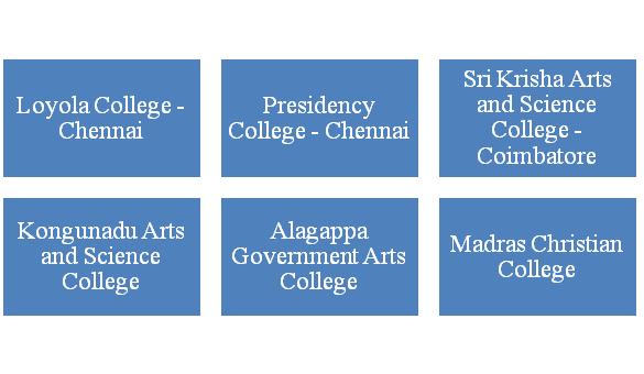 Top Arts Colleges in Tamil Nadu