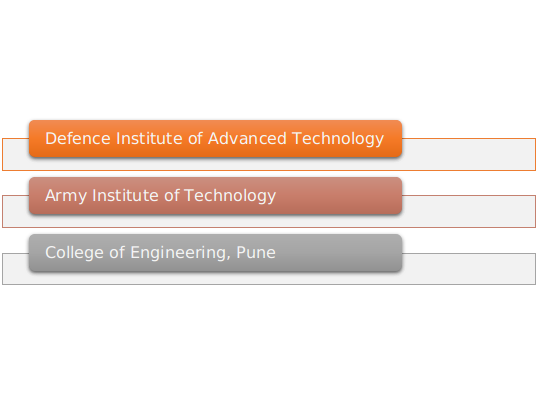 Top Government B.Tech Colleges in Pune