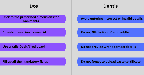 Dos and don'ts of ATMA Application Form
