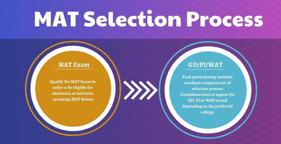 MAT Selection Process 2020