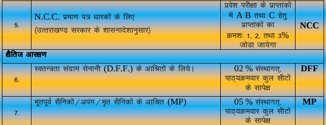 Uttarakhand JEEP Reservation Policy