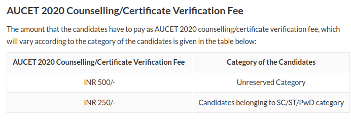 AUCET Counselling Fee