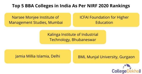 Top 5 BBA Colleges in India As Per NIRF 2020 Rankings