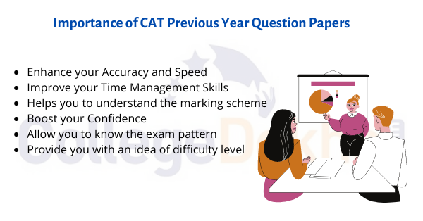 Importance of Solving CAT Question Papers