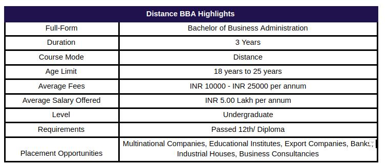 Major Highlights of Distance BBA