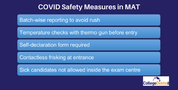 List of COVID Safety Measures in MAT PBT