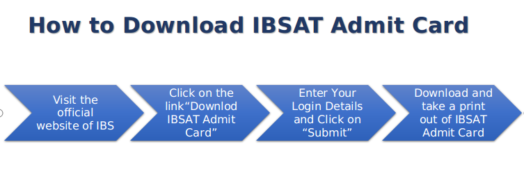 How to Download IBSAT Admit Card