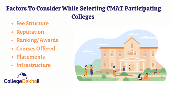 How to Choose a B-School After CMAT