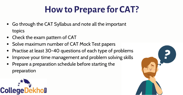 CAT Preparation Tips