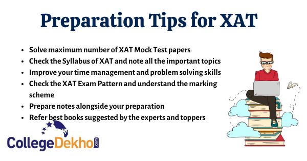 Preparation Tips for XAT