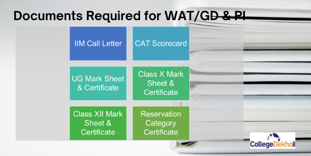 Documents Required for WAT-GD-PI