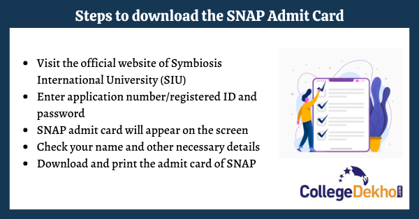 Steps to download the SNAP Admit Card