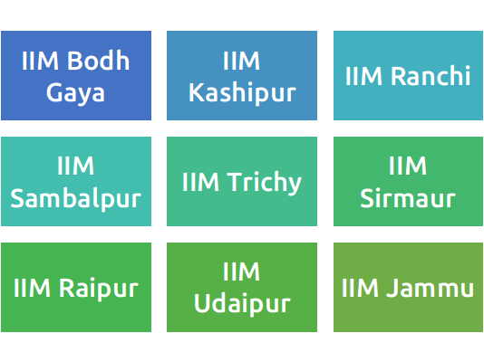 CAP 2021 IIMs
