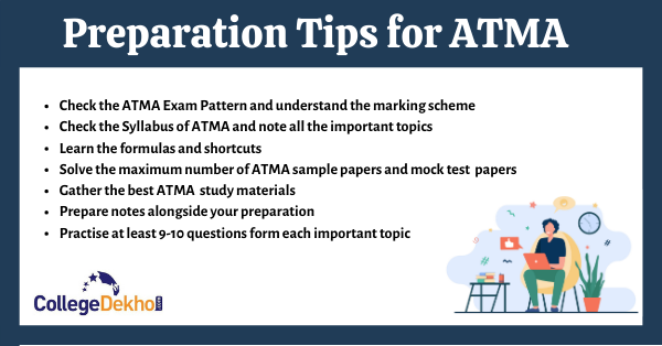 Preparation Tips for ATMA