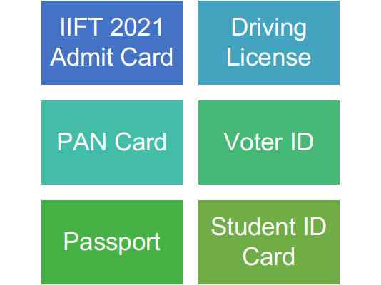 Documents Required on IIFT Exam Day