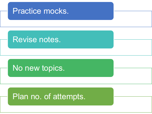 IIFT Last Week Exam Tips