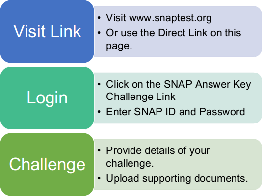 How to Challenge SNAP Answer Key