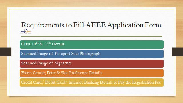 Requirements to Fill AEEE Application Form