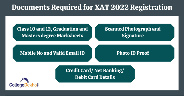 Documents Required For XAT Registration